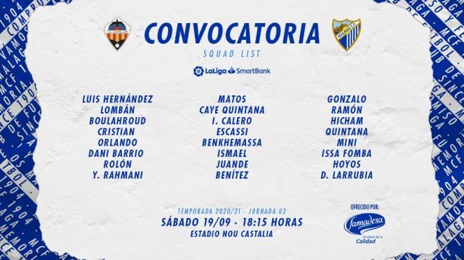 Lee más sobre el artículo Málaga CF: Lista de convocados para Castalia